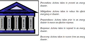 Emergency Management, Programs and Services by TIPS Canada